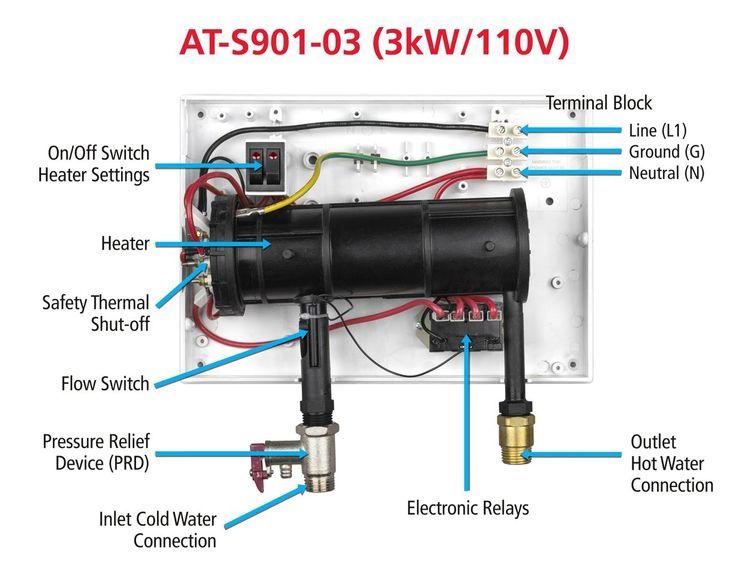 atmor 3kw 110v supreme series tankless electric instant. Black Bedroom Furniture Sets. Home Design Ideas