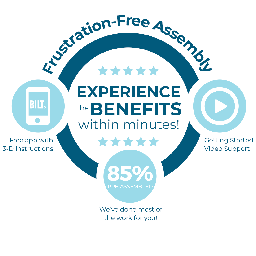 Frustration-Free Assembly. Experience the Benefits within minutes. Free app with 3-D instructions. 85% pre-assembled. Getting Started Video Support.
