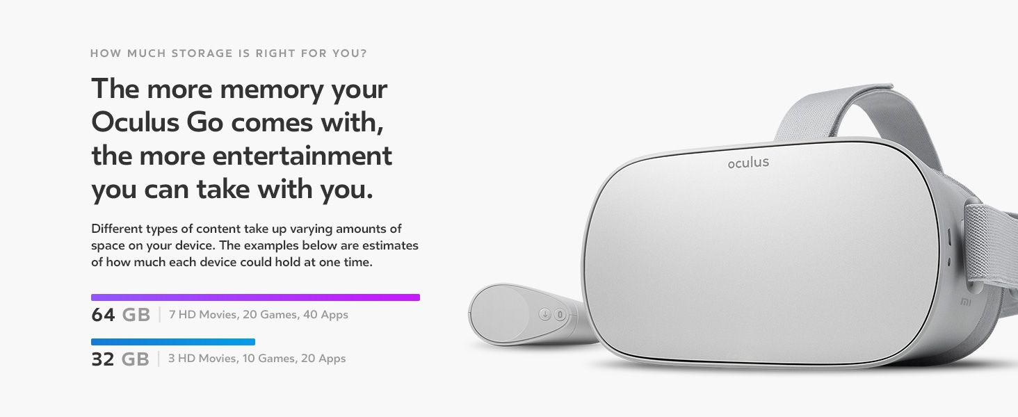 Oculus Go Standalone Virtual Reality Headset - 32GB Oculus