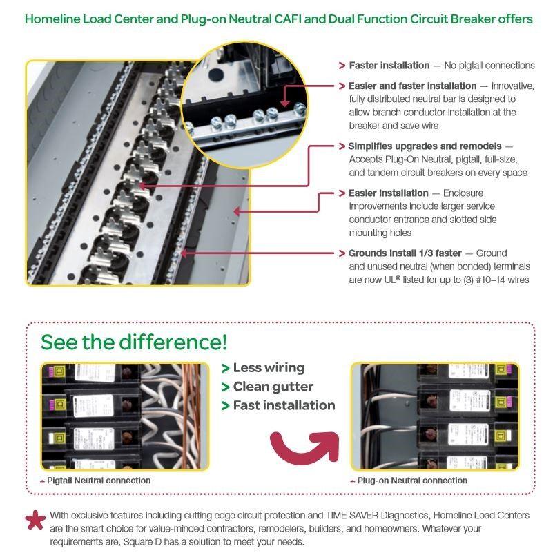 Marvelous Square D Homeline 40 Circuit 100 Amp Main Breaker Plug On Neutral Wiring Cloud Favobieswglorg