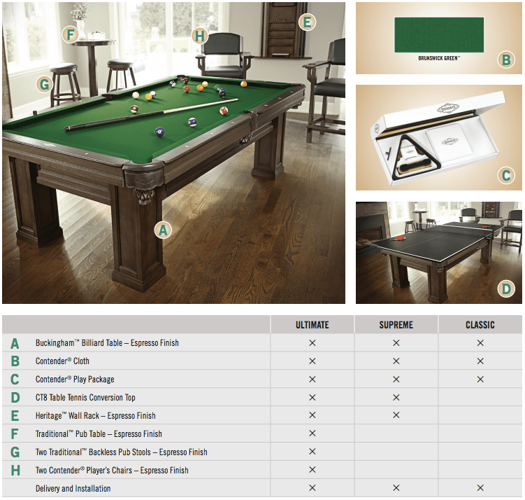 Surprising Brunswick Buckingham Billiard Collection Download Free Architecture Designs Lukepmadebymaigaardcom