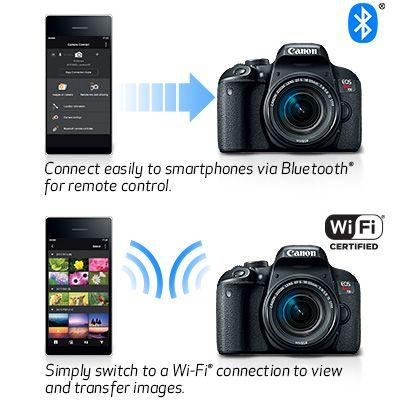 Canon EOS Rebel T7i DSLR Camera with 18-55mm Lens - Walmart com