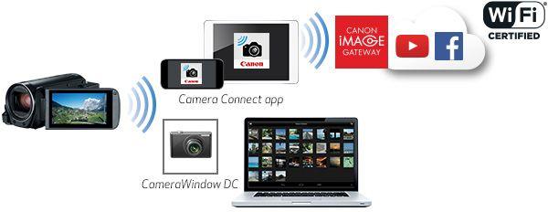 Canon Vixia HF R80 HD Camcorder Bundle