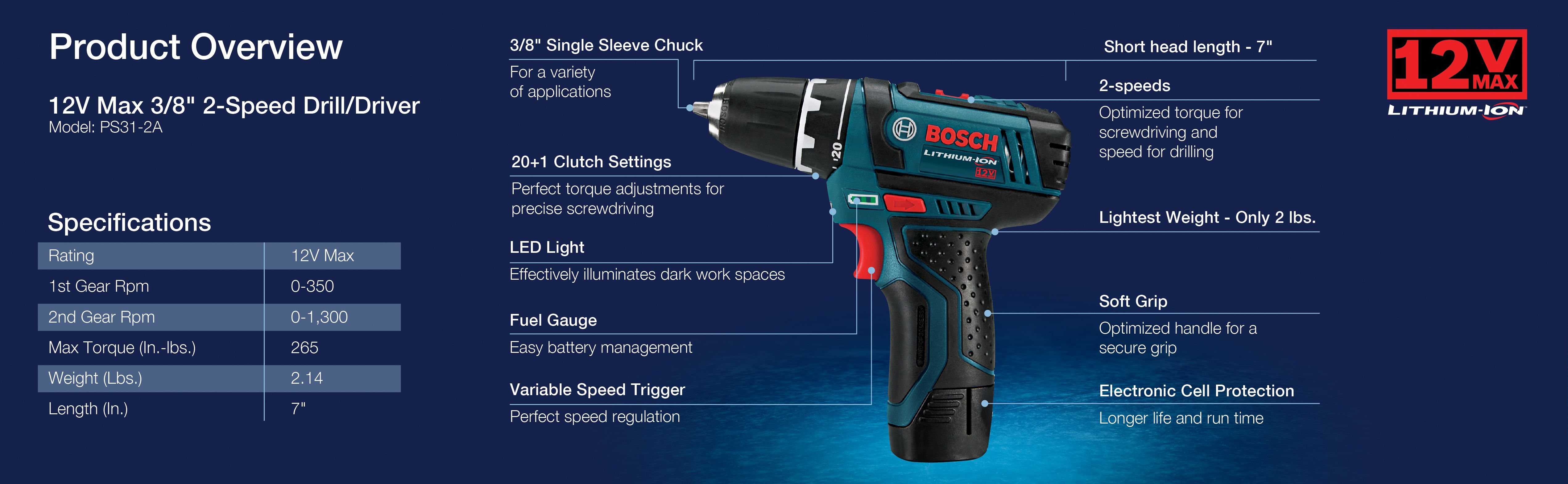 Bosch 12-volt Max 3/8-in Cordless Drill (2-Batteries Included) at