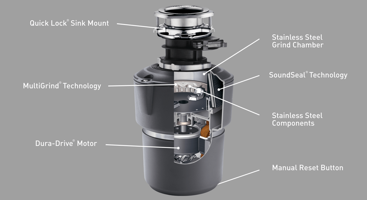 Evolution Cover Control Plus 3 4 Hp Batch Feed Garbage Disposal